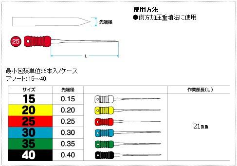 MANI®フィンガースプレッダー 21mm
